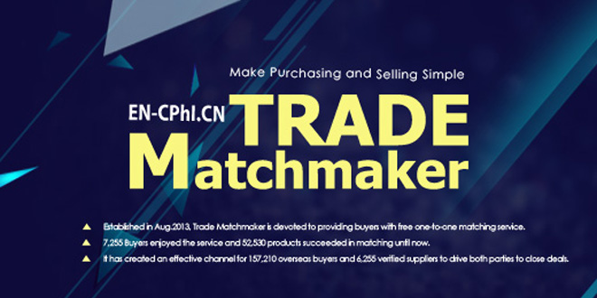 Trade Matchmaker