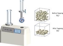 Powder Flow: Evaluating the Powder Testing Toolkit: Tapped Density