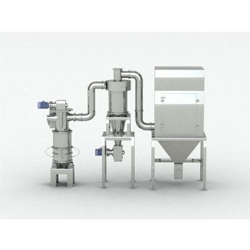 QLDJ Series Fluidized-bed Airflow Crusher